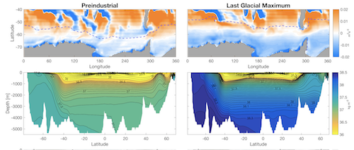 Differences in climate model simulations