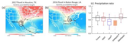 Hurricane Harvey and 2016 Louisiana Flood