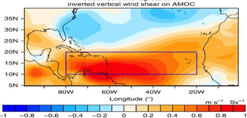 Atlantic hurricanes